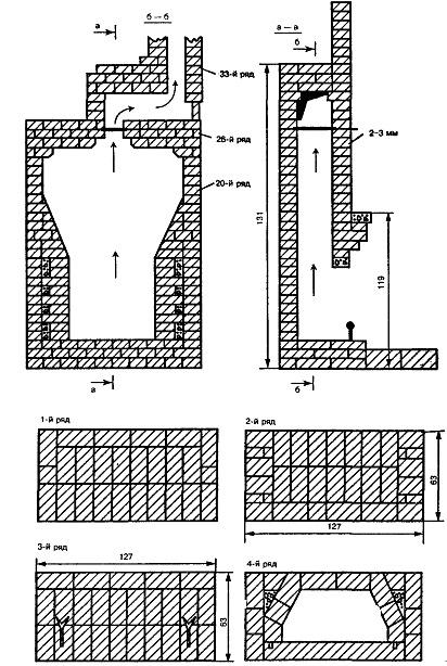 Схема каминов барбекю
