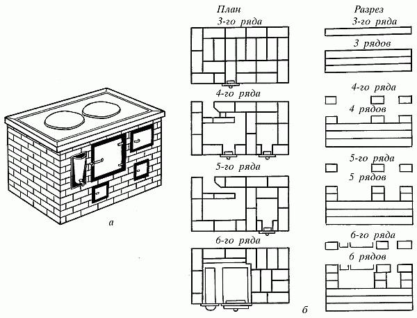 порядовая схема кухонной плиты