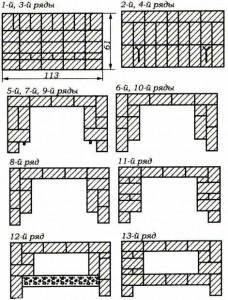 чертеж примитивного камина