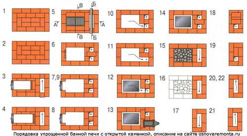 чертеж простой банной печи 4х2,5 кирпича