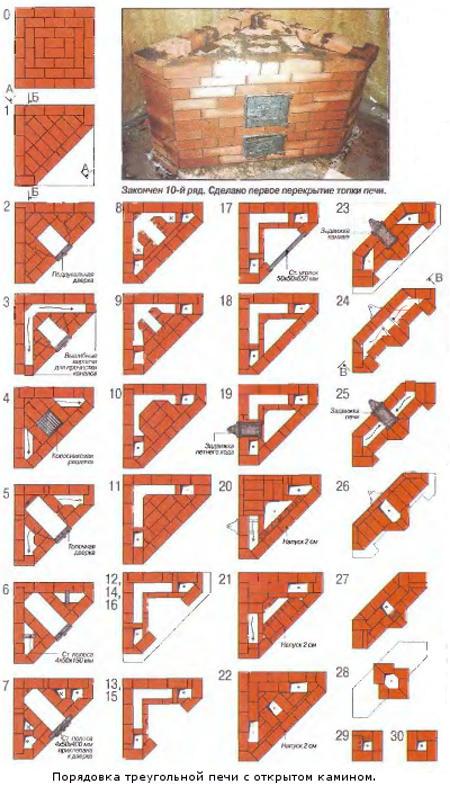 схема трехугольной каминопечи