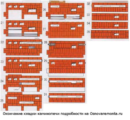 osnovaremonta.ru