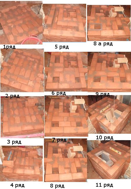 Как сложить печь из кирпича для дома