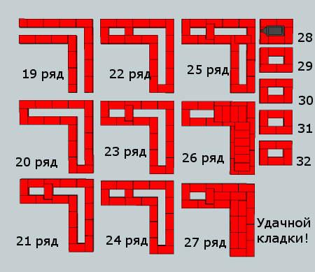 порядовка 19-32 рядов Шведки А Бацулина